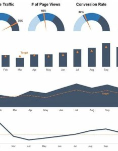 Dashboard creation in excel also step by guide and examples rh corporatefinanceinstitute