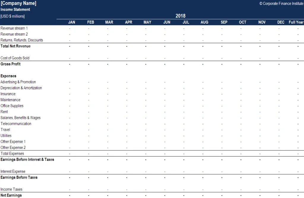 Income Statement Template Free Annual Monthly