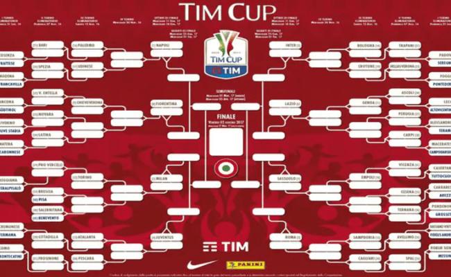 Coppa Italia Il Tabellone Rischio Derby Di Roma In