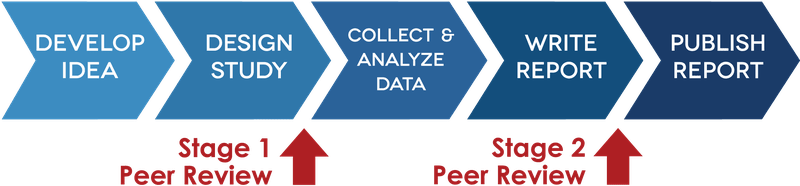 registeredreports_graphic