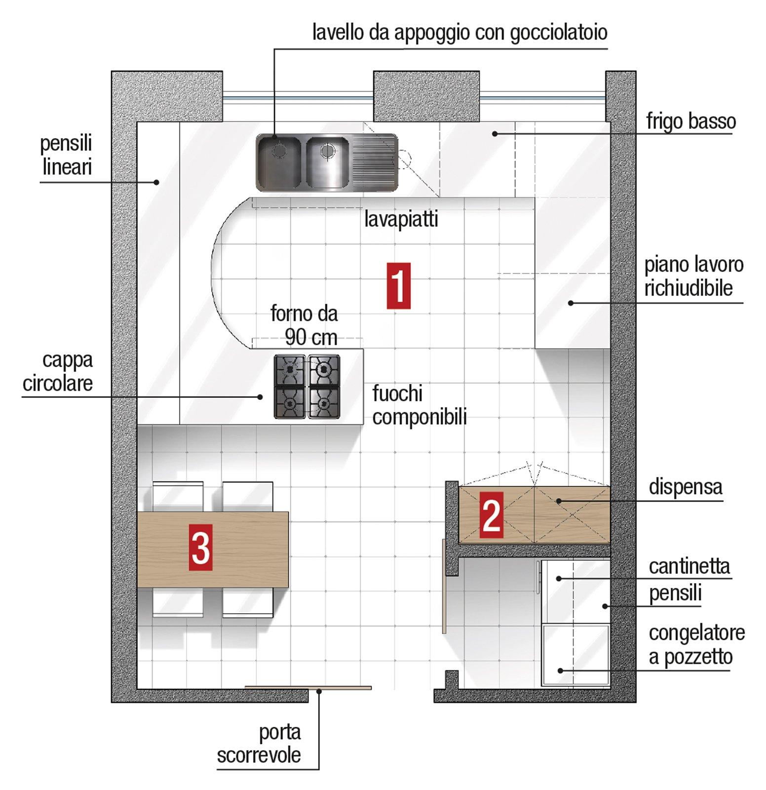 Tre soluzioni per una cucina  Cose di Casa