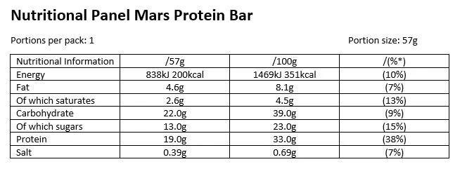 Mars chocolate protein bar! Box of 6 bars Australia BUY NOW!