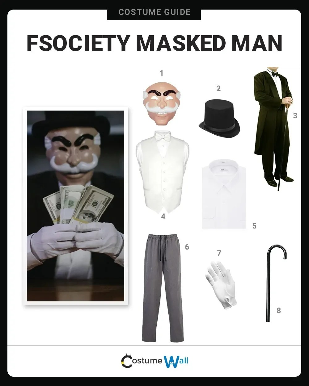 dress like fsociety masked