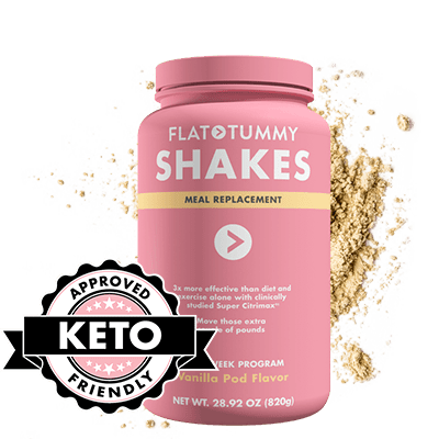 Flat Tummy Review - Weight Management Tea Shakes and ...