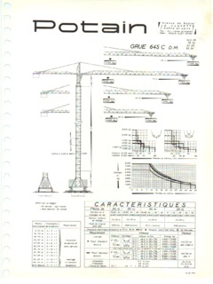 Tower Cranes Hammerhead Potain Specifications CraneMarket