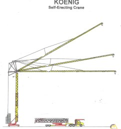 koenig k 70 4 4 ton self erecting tower crane 2 [ 906 x 1024 Pixel ]