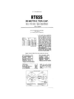 Grove RT65S Specifications CraneMarket