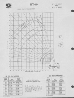 Rough Terrain Cranes Grove RT60 Specifications CraneMarket