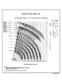 Truck Cranes Kato NK-250-v2 Specifications CraneMarket