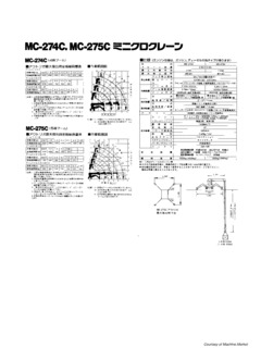 Maeda Specifications CraneMarket