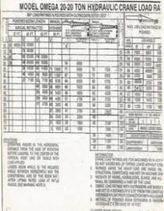 omega specifications also cranemarket rh