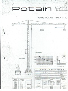 Tower Cranes Potain Specifications CraneMarket Page 6