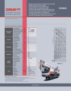Zoomlion qy  specifications also cranemarket rh