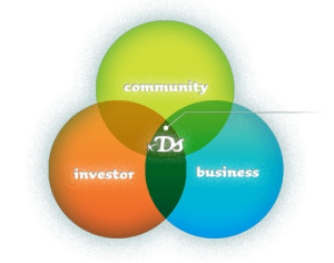 Community Investor Business Dealstruck