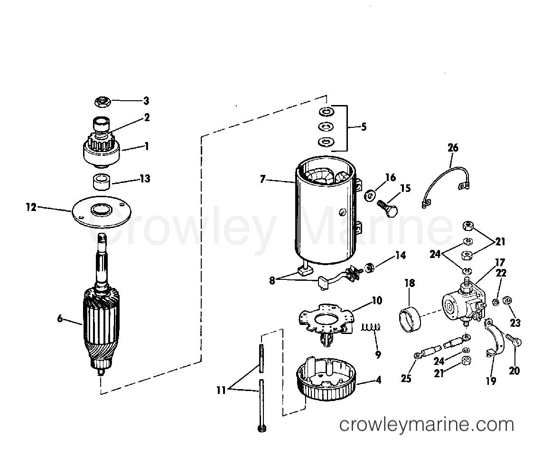 Electric Starter And Solenoid Prestolite Models Mgd