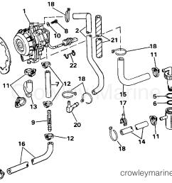 johnson vro fuel pump diagram wiring diagram for you johnson vro fuel pump diagram [ 1330 x 1035 Pixel ]
