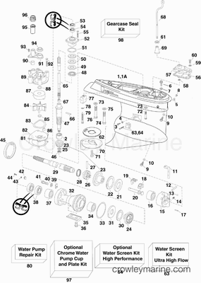 Engine Oiling System Diagram Big Block Chevy Oiling System