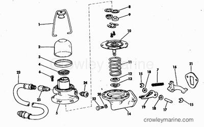 Jet Engine Arm Jet Pump Wiring Diagram ~ Odicis