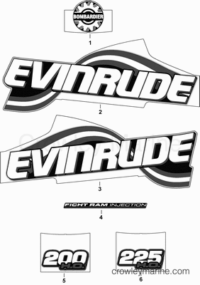 Evinrude Motor Decals, Evinrude, Free Engine Image For