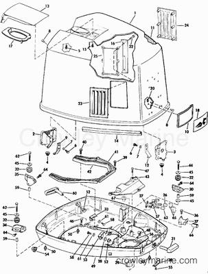 Inboard Boat Engine Cover Inboard Motor Cover Options