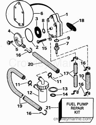 Httpswiring Diagram Herokuapp Compost1995 Yamaha P175 Hp
