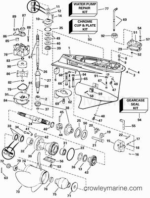 Omc Manual Download