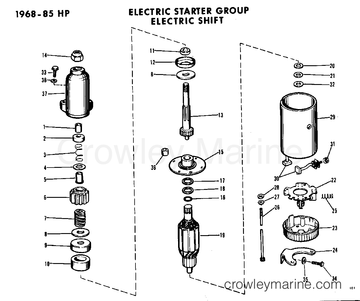 Electric Starter Group Electric Shift