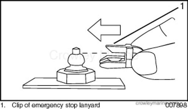 EVINRUDE® ICON™ BINNACLE MOUNT REMOTE CONTROL KITS