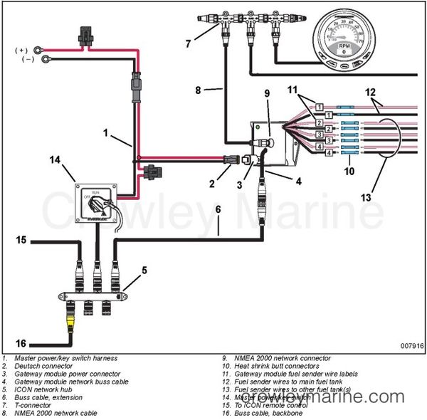 EVINRUDE® ICON™ GATEWAY MODULE AND CABLE KIT, P/N 764922