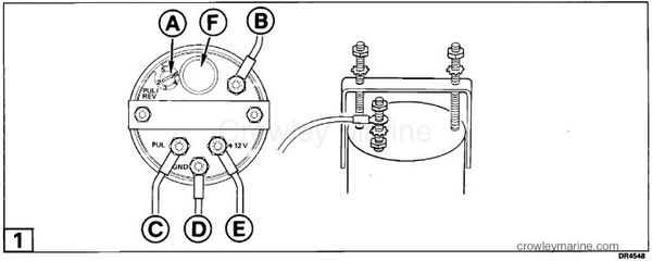 INSTALLATION INSTRUCTIONS Tachometer Kit