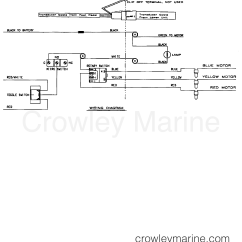 12v Trolling Motor Wiring Diagram Telecaster 4 Way Switch Wire Model Ef67p 24 Volt 2003 Motorguide