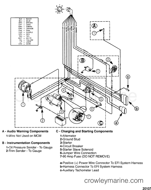 small resolution of 454 mercruiser engine diagram wiring diagram centre 454 mercruiser wiring diagram