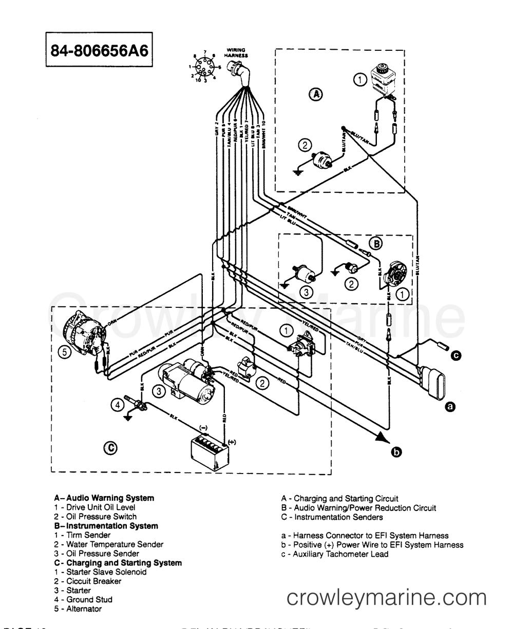medium resolution of 1994 mercruiser 5 7l tbi bravo 457b111gs wiring harness enginie