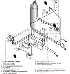 1997 mercruiser 350mpi bravo 4350118ks wiring harness engine section [ 2160 x 2680 Pixel ]