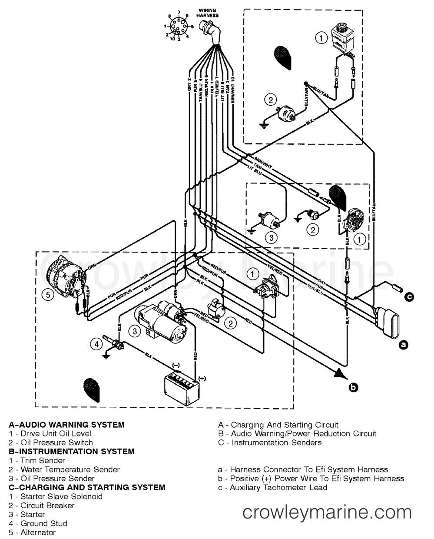 medium resolution of 1997 mercruiser 350mpi bravo 4350118ks wiring harness engine section