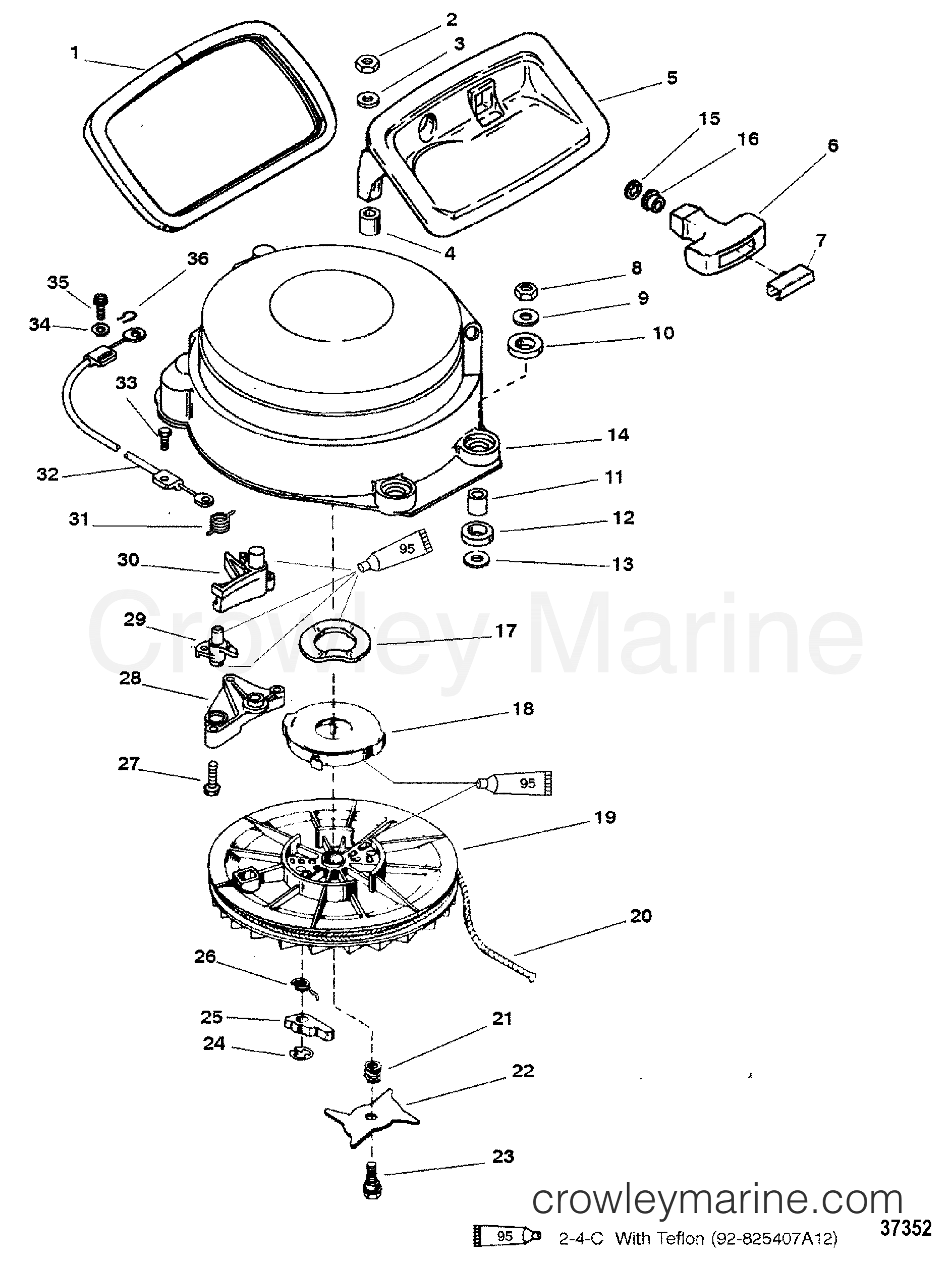 Manual Start Components
