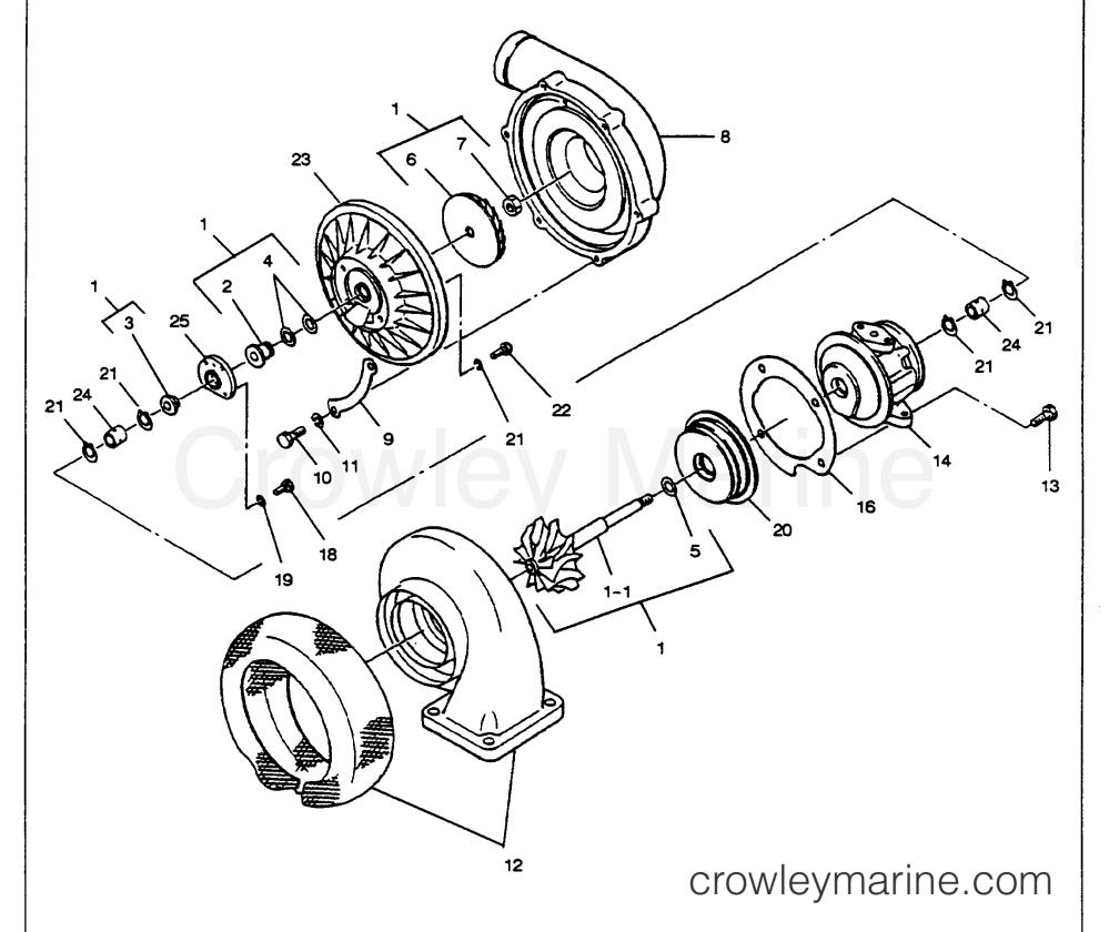medium resolution of turbocharger figure 1 e7 section