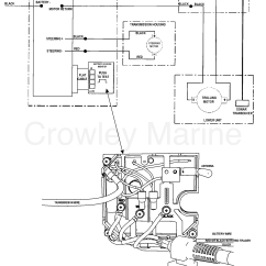 12v Trolling Motor Wiring Diagram 2002 Jeep Grand Cherokee Radio Wire Brute 50 70 Wireless 12 24v 2007