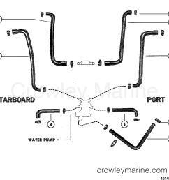 mercruiser hoses diagram wiring diagram expert mercruiser trim hose diagram mercruiser hoses diagram [ 1971 x 1926 Pixel ]