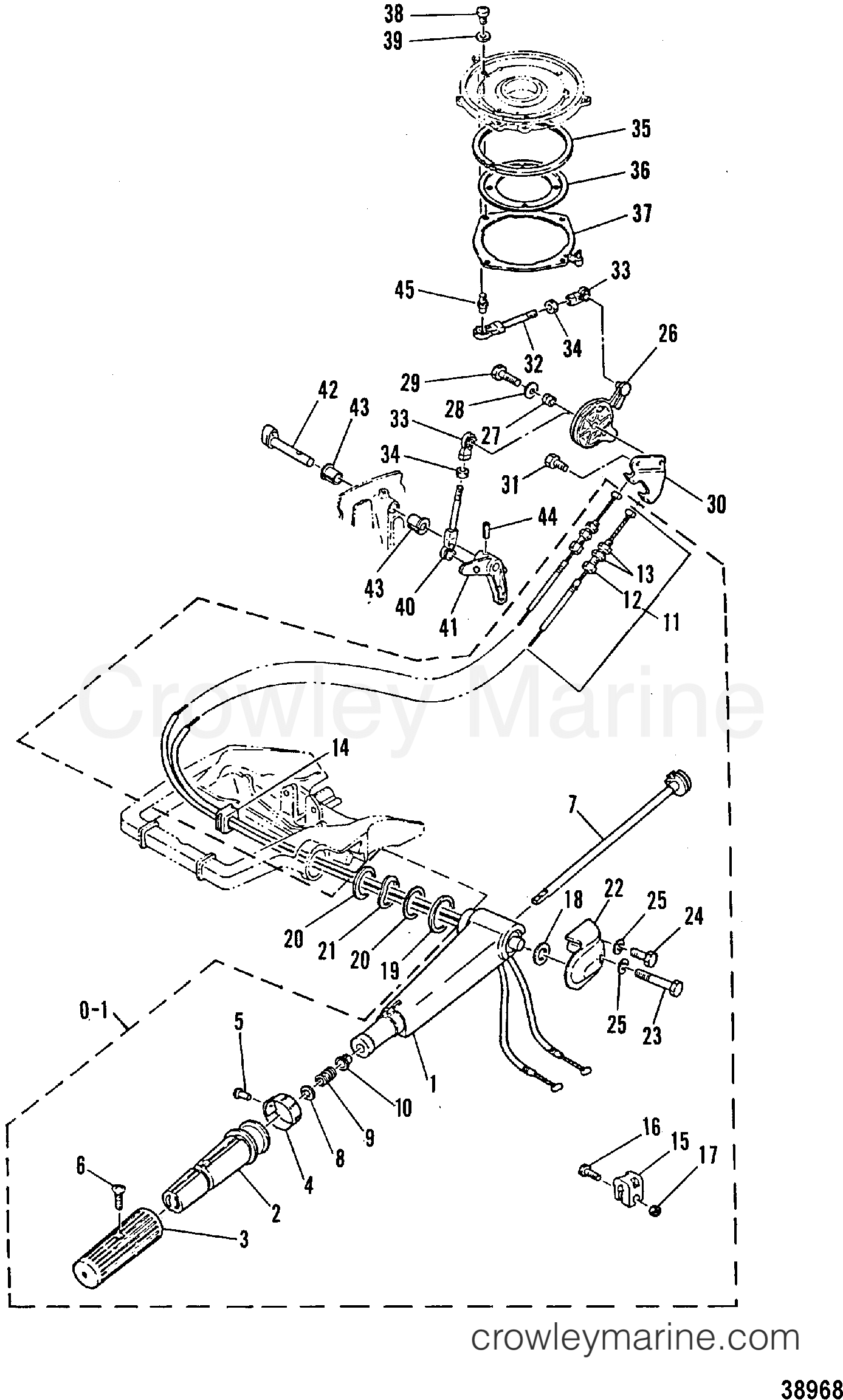 Steering Handle And Throttle Control
