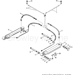 Mercruiser Alpha One Parts Diagram 4 Way Solenoid Valve Trim Cylinders And Hydraulic Hoses 1990