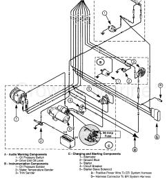 1998 mercury inboard engine 350 mag mpi horiz 3f4107jm1 wiring harness  [ 1825 x 2385 Pixel ]