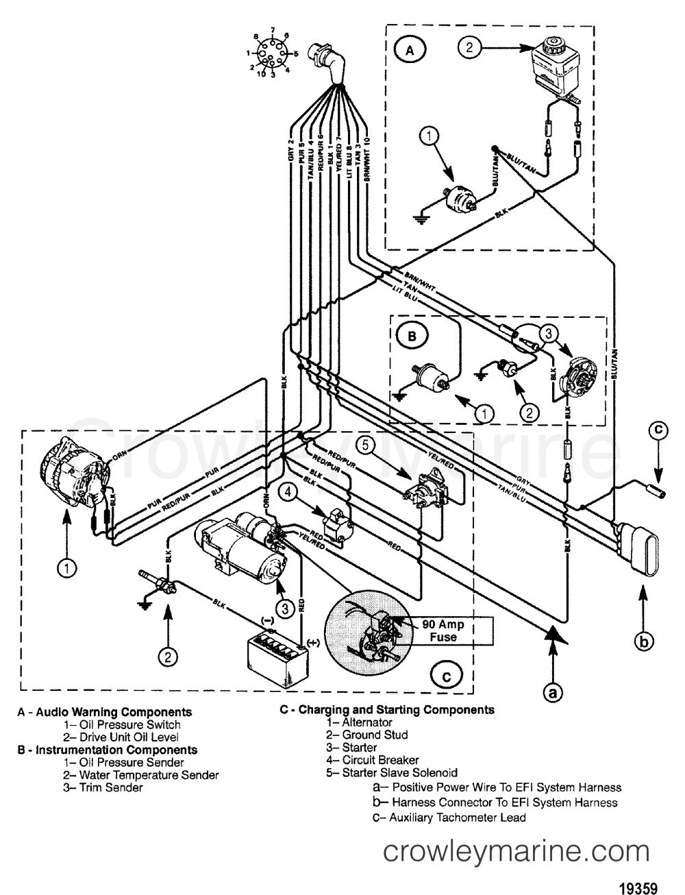 medium resolution of 1998 mercury inboard engine 350 mag mpi horiz 3f4107jm1 wiring harness