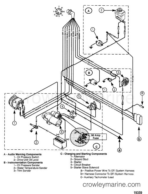 small resolution of 1998 mercury inboard engine 350 mag mpi horiz 3f4107jm1 wiring harness