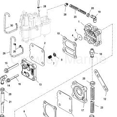 Mercury 200 Optimax Wiring Diagram 2010 Subaru Legacy Radio Fuel System 2002 Mariner Outboard 150efi Xl Sw