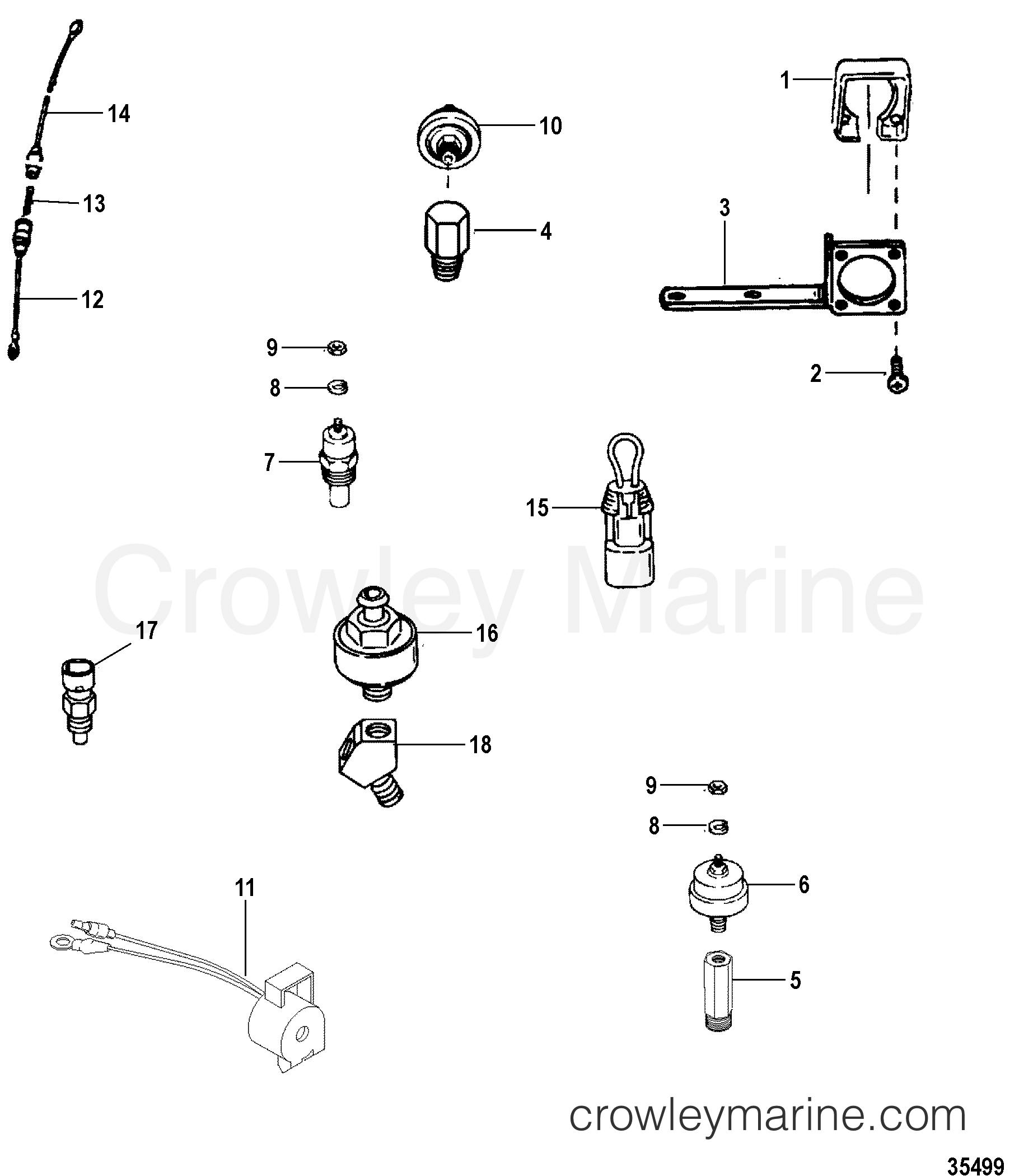Senders And Sensors