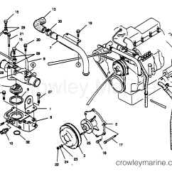 Marine Engine Cooling System Diagram Rascal 600t Wiring Inboard Outboard Free