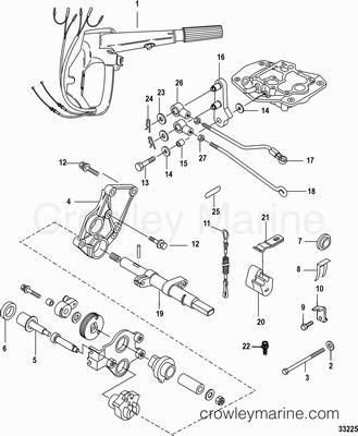 Yamaha Tiller Handle Outboard Wiring Diagram, Yamaha, Free
