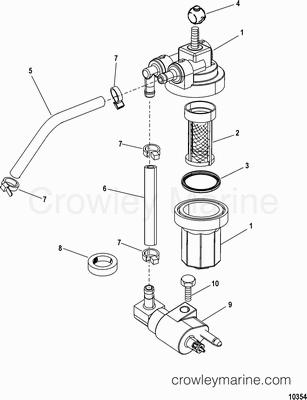 Httpstopwiringdiagram Herokuapp Compostmercury Outboard Fuel