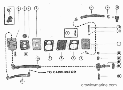 Quicksilver Throttle Control Diagram Mercury Outboard